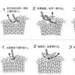 Tricoter torse