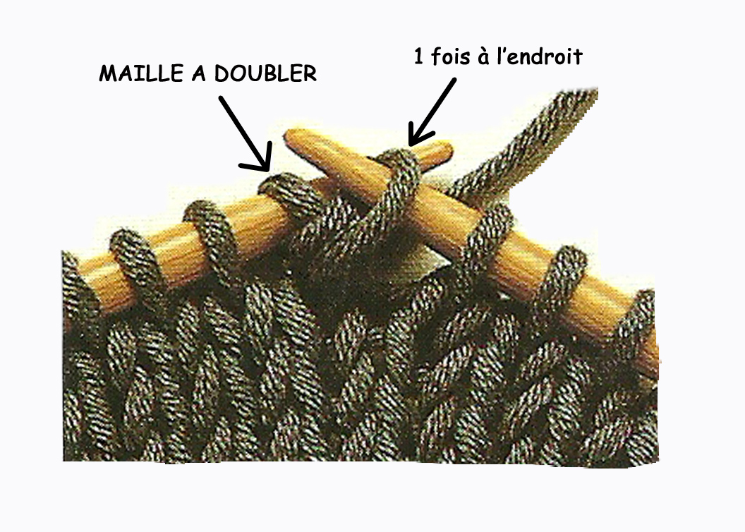 Tricoter maille double