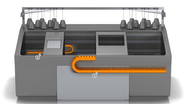 Tricotage industriel france