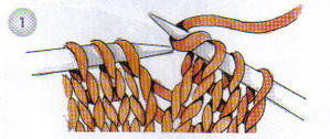 Tricoter une augmentation interne