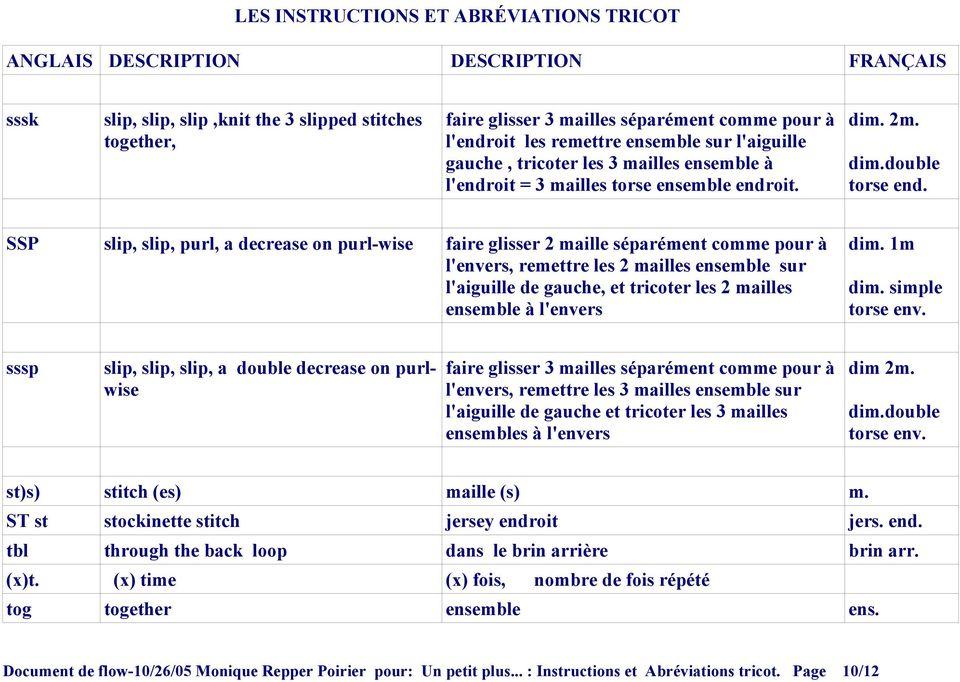 Tricot anglais français