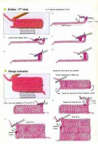 Tricot apprendre le crochet