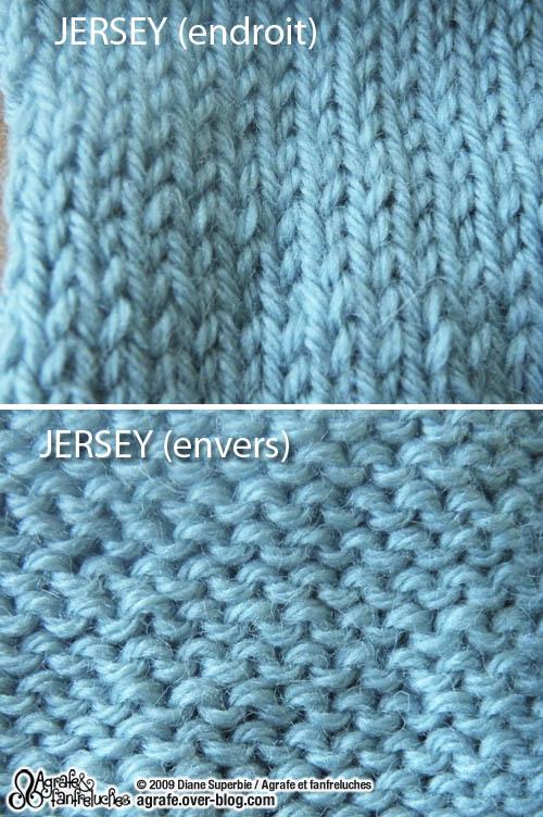 Tricoter en rond jersey endroit