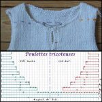 Tricot augmentation encolure